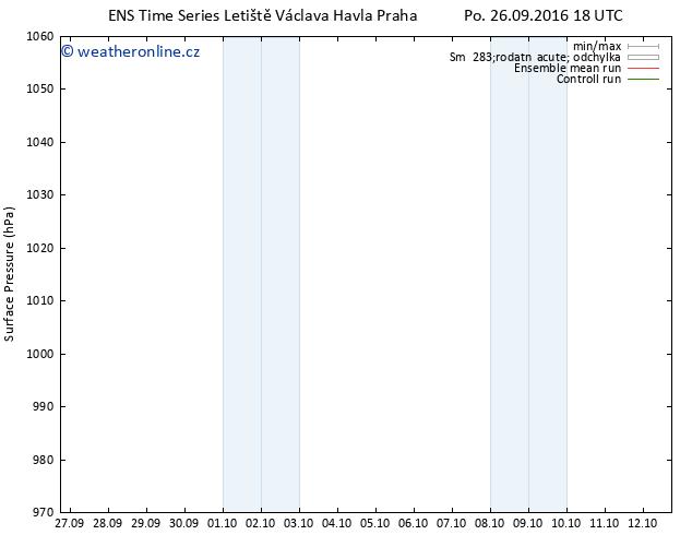 Atmosférický tlak GEFS TS Po 26.09.2016 18 GMT