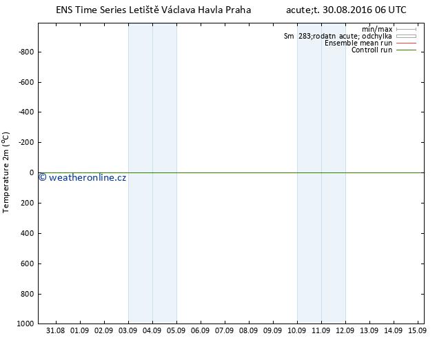 Temperature (2m) GEFS TS Út 30.08.2016 06 GMT