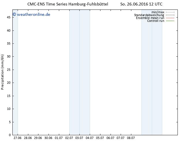 Niederschlag CMC TS So 26.06.2016 12 GMT