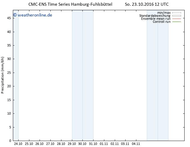 Niederschlag CMC TS So 23.10.2016 12 GMT