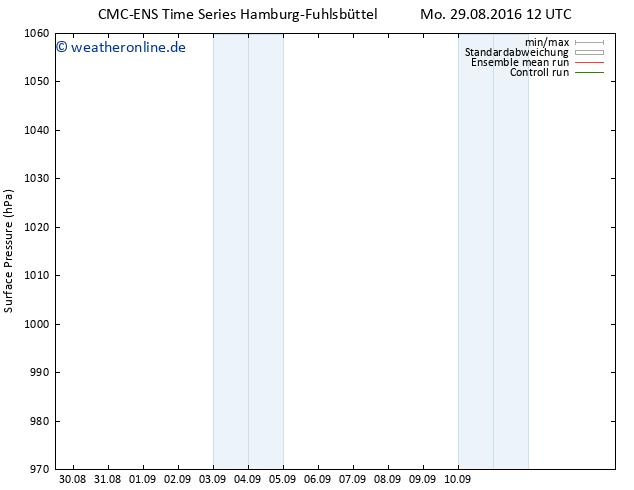 Bodendruck CMC TS Mo 29.08.2016 12 GMT