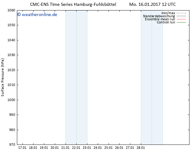 Bodendruck CMC TS Mo 16.01.2017 12 GMT