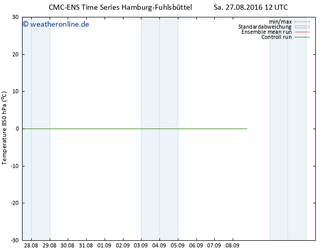 Temp. 850 hPa CMC TS Sa 27.08.2016 12 GMT