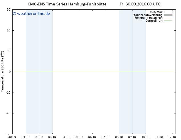 Temp. 850 hPa CMC TS Fr 30.09.2016 00 GMT