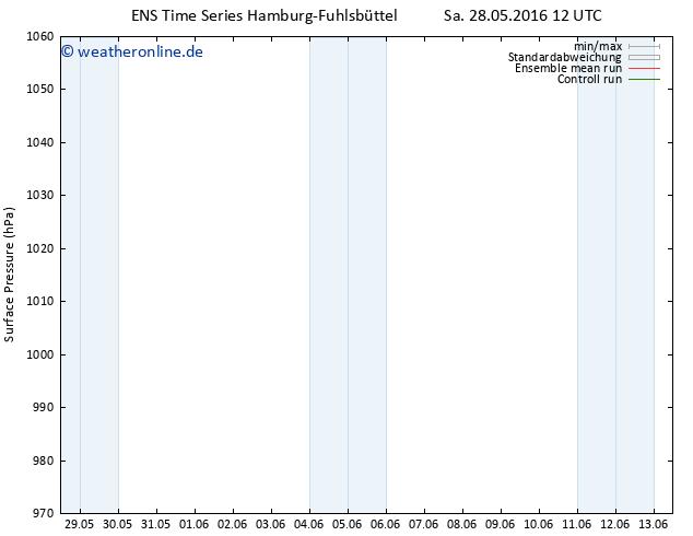 Bodendruck GEFS TS Sa 28.05.2016 12 GMT