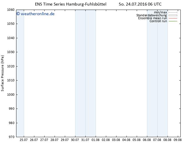Bodendruck GEFS TS So 24.07.2016 06 GMT