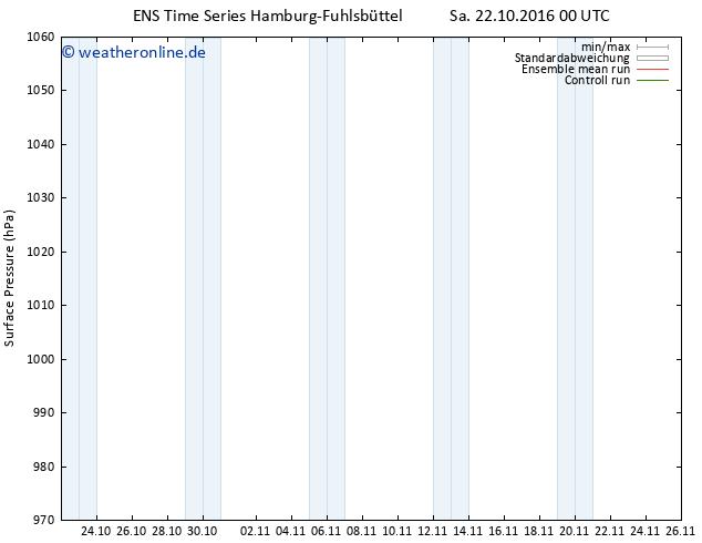 Bodendruck GEFS TS Sa 22.10.2016 00 GMT