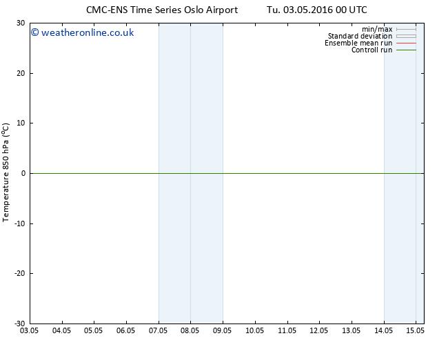 Temp. 850 hPa CMC TS Th 05.05.2016 12 GMT