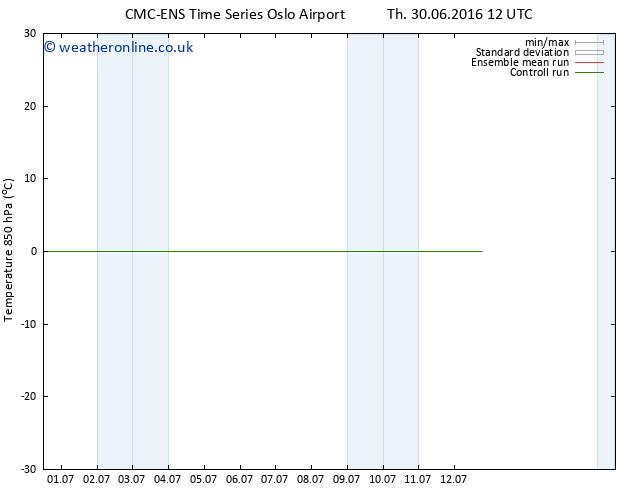 Temp. 850 hPa CMC TS Fr 01.07.2016 12 GMT