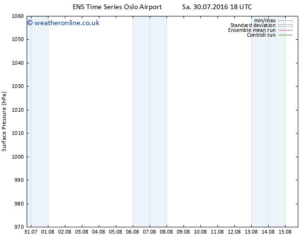 Surface pressure GEFS TS Sa 06.08.2016 18 GMT
