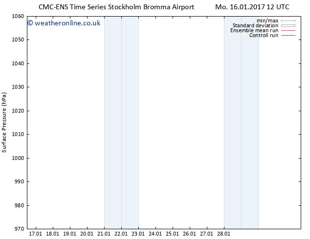 Surface pressure CMC TS Mo 16.01.2017 12 GMT