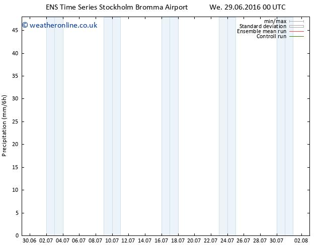Precipitation GEFS TS Su 03.07.2016 00 GMT