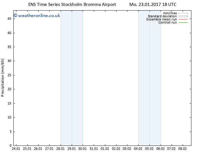 Precipitation GEFS TS Tu 24.01.2017 12 GMT