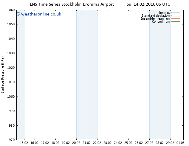 Surface pressure GEFS TS Mo 22.02.2016 06 GMT