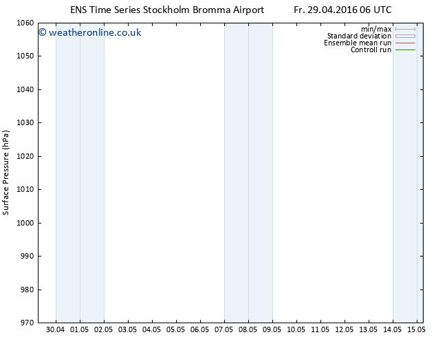 Surface pressure GEFS TS Fr 29.04.2016 06 GMT