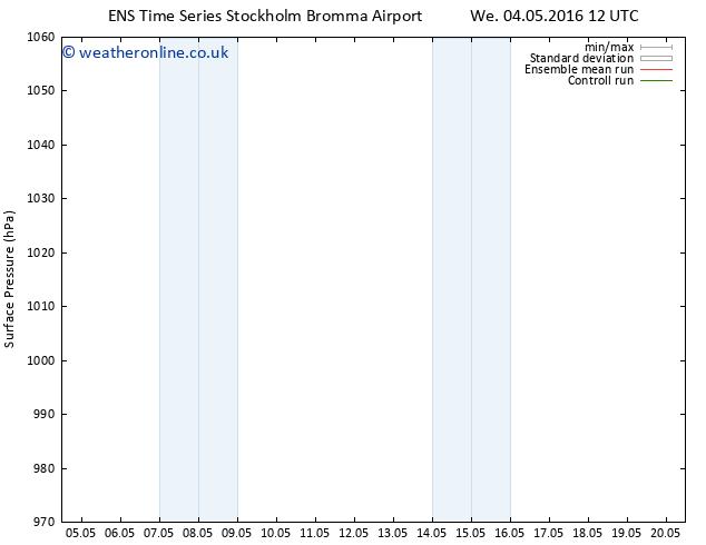 Surface pressure GEFS TS Mo 09.05.2016 12 GMT