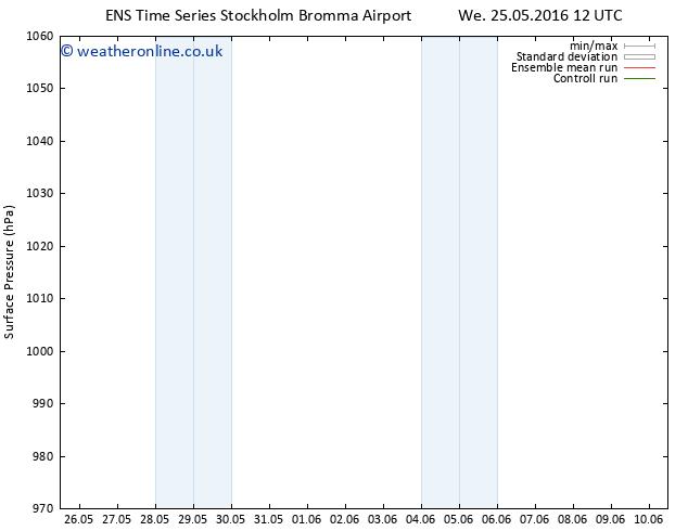 Surface pressure GEFS TS We 25.05.2016 12 GMT