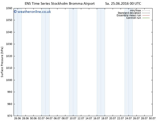 Surface pressure GEFS TS Su 26.06.2016 00 GMT