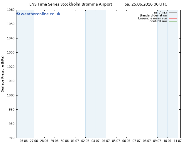 Surface pressure GEFS TS Th 07.07.2016 06 GMT