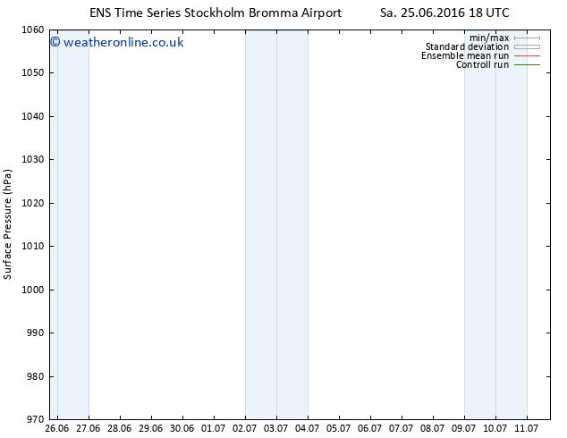 Surface pressure GEFS TS Sa 25.06.2016 18 GMT