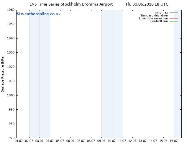 Surface pressure GEFS TS Fr 08.07.2016 18 GMT