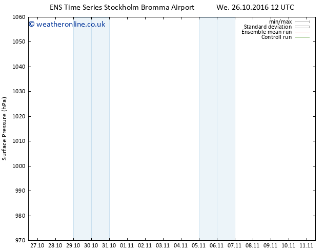 Surface pressure GEFS TS Mo 31.10.2016 12 GMT