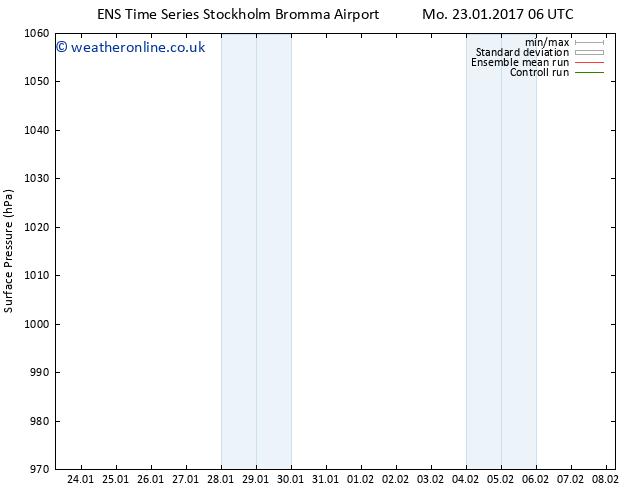Surface pressure GEFS TS Mo 23.01.2017 12 GMT