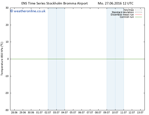 Temp. 850 hPa GEFS TS Tu 05.07.2016 00 GMT