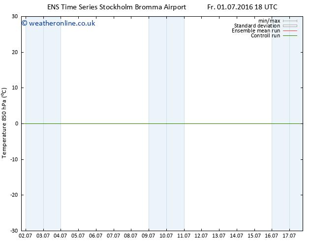 Temp. 850 hPa GEFS TS Tu 05.07.2016 18 GMT