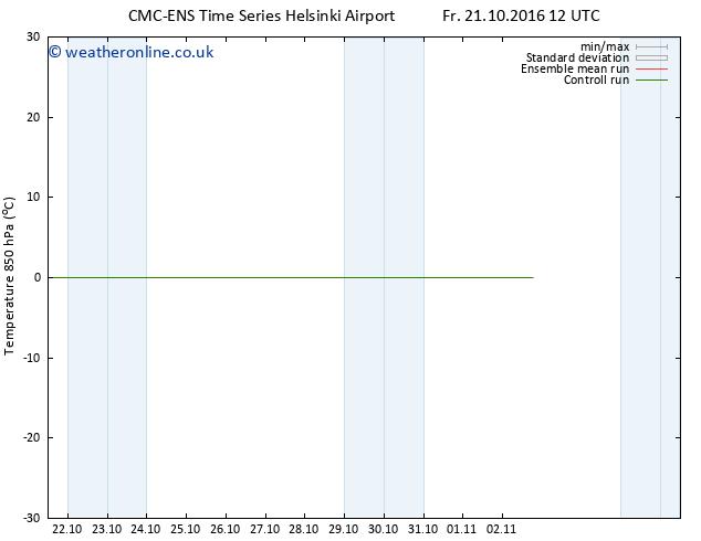 Temp. 850 hPa CMC TS Fr 21.10.2016 18 GMT