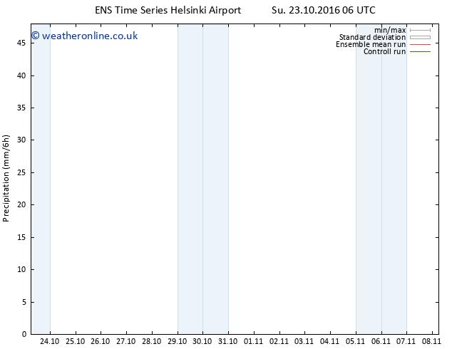 Precipitation GEFS TS Su 30.10.2016 18 GMT