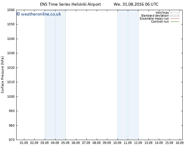 Surface pressure GEFS TS Su 04.09.2016 12 GMT