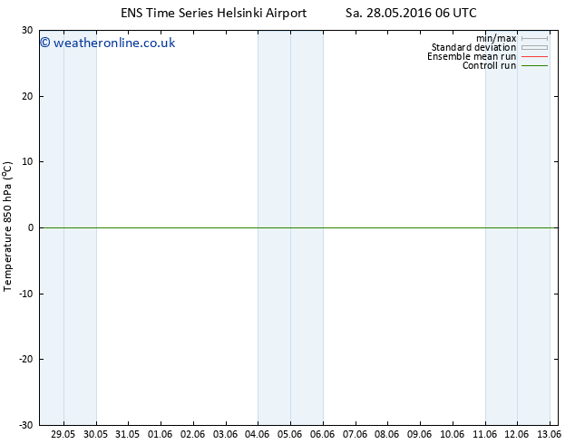 Temp. 850 hPa GEFS TS Sa 28.05.2016 12 GMT