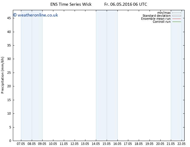 Precipitation GEFS TS Tu 10.05.2016 06 GMT