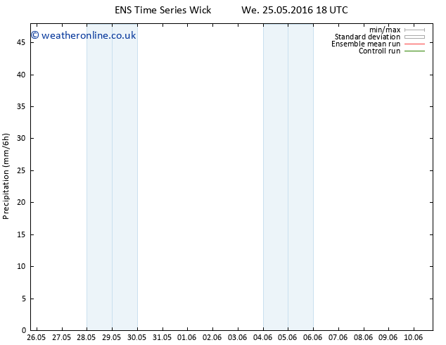Precipitation GEFS TS Su 29.05.2016 18 GMT