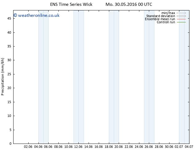 Precipitation GEFS TS Tu 31.05.2016 12 GMT