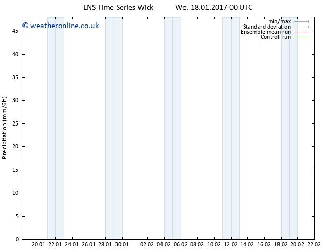 Precipitation GEFS TS Su 22.01.2017 00 GMT