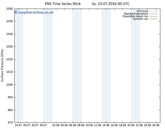 Surface pressure GEFS TS Sa 23.07.2016 12 GMT