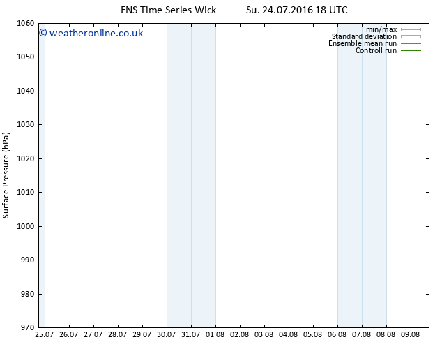 Surface pressure GEFS TS Th 28.07.2016 12 GMT