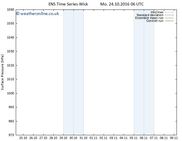 Surface pressure GEFS TS Mo 24.10.2016 12 GMT