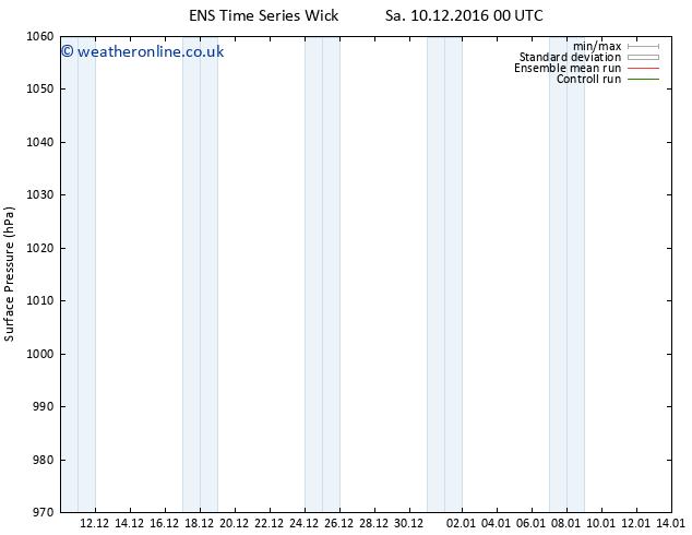 Surface pressure GEFS TS Tu 13.12.2016 18 GMT