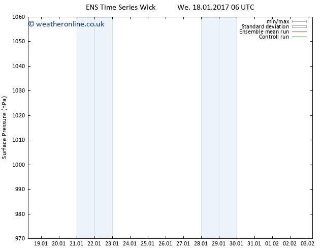 Surface pressure GEFS TS Fr 20.01.2017 12 GMT