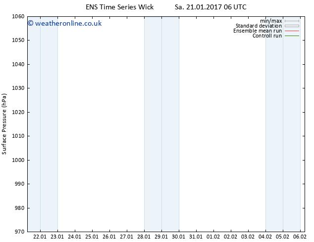 Surface pressure GEFS TS Su 22.01.2017 00 GMT