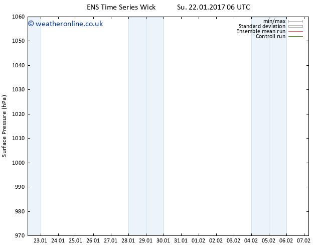 Surface pressure GEFS TS Su 22.01.2017 18 GMT