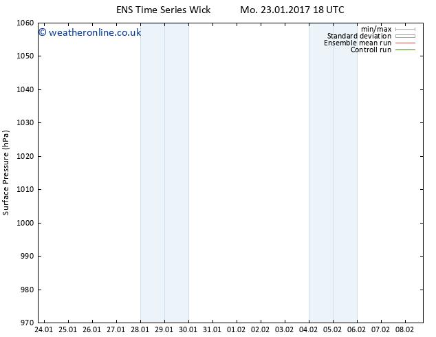 Surface pressure GEFS TS Th 26.01.2017 00 GMT