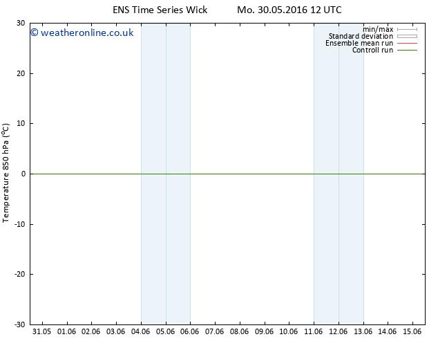 Temp. 850 hPa GEFS TS Tu 31.05.2016 06 GMT