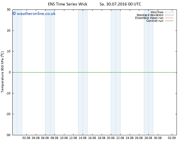 Temp. 850 hPa GEFS TS Sa 30.07.2016 18 GMT