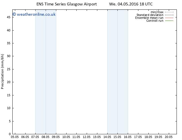 Precipitation GEFS TS Fr 20.05.2016 18 GMT