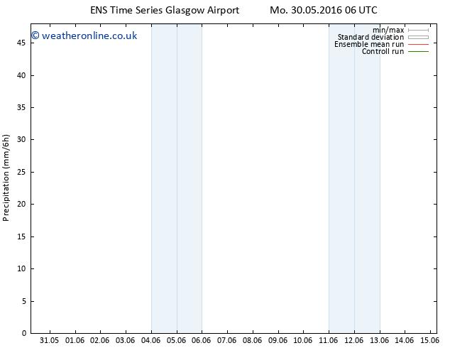 Precipitation GEFS TS We 15.06.2016 06 GMT