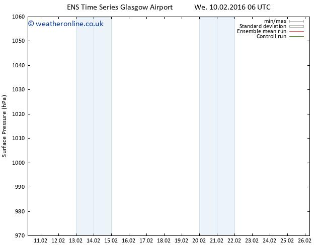 Surface pressure GEFS TS Sa 13.02.2016 00 GMT